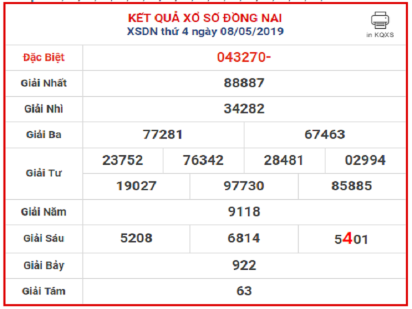 du-doan-xsdn-1-5-2019-soi-cau-xo-so-dong-nai-3