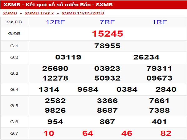 Thống kê vip lô tô đẹp dự đoán KQXSMB ngày 29/07
