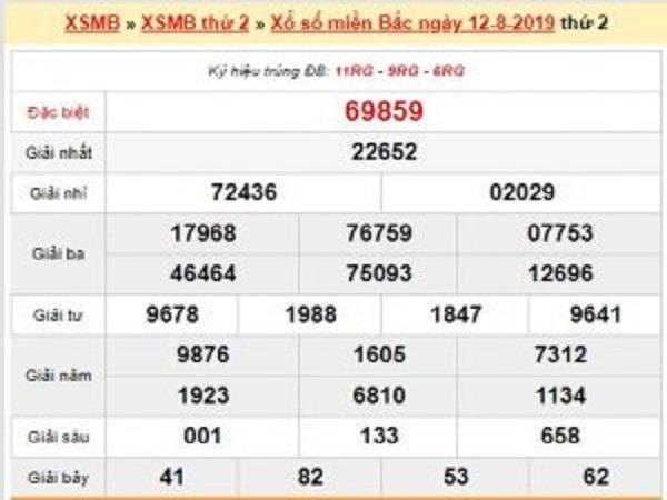 Con số may mắn soi cầu KQXSMB ngày 13/08 chuẩn xác