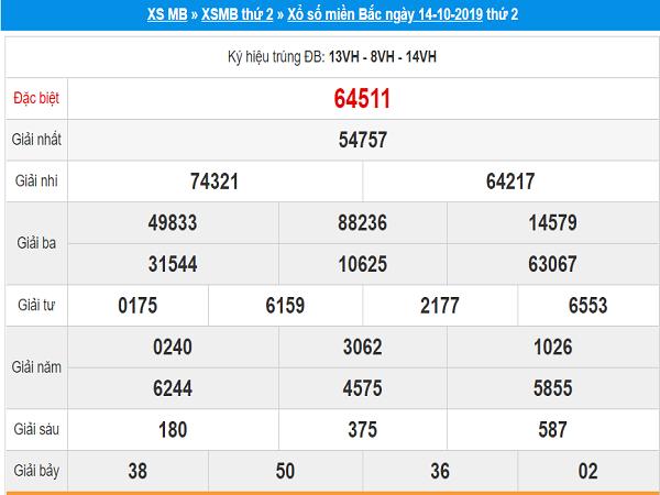 Thống kê kqxsmb ngày 15/10 tỷ lệ trúng rất cao