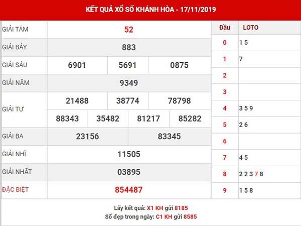 Phân tích XS Khánh Hòa thứ 4 ngày 20-11-2019
