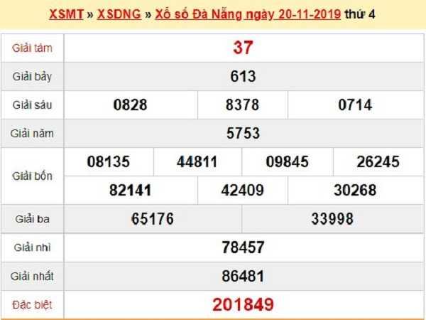 Nhận định lô tô kqxs đà nẵng ngày 23/11 của các cao thủ