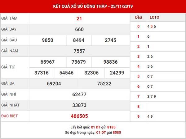 Thống kê XS Đồng Tháp thứ 2 ngày 02-11-2019