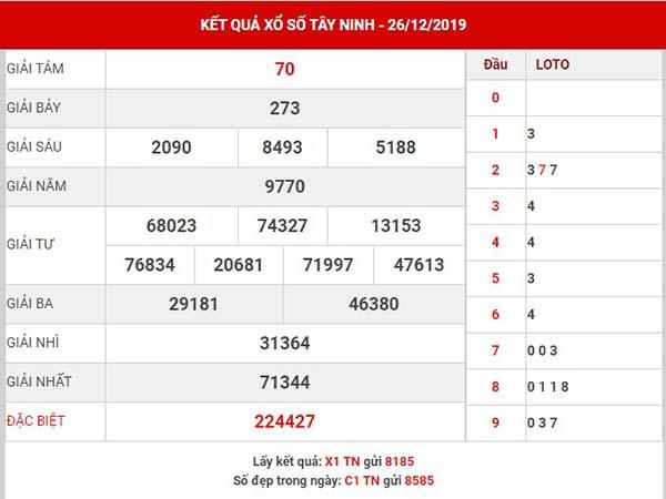 Soi cầu số đẹp sx Tây Ninh thứ 5 ngày 02-01-2020