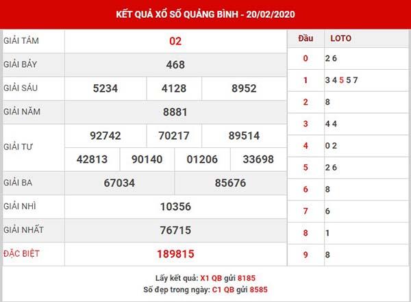 Phân tích xổ số Quảng Bình thứ 5 ngày 27-02-2020