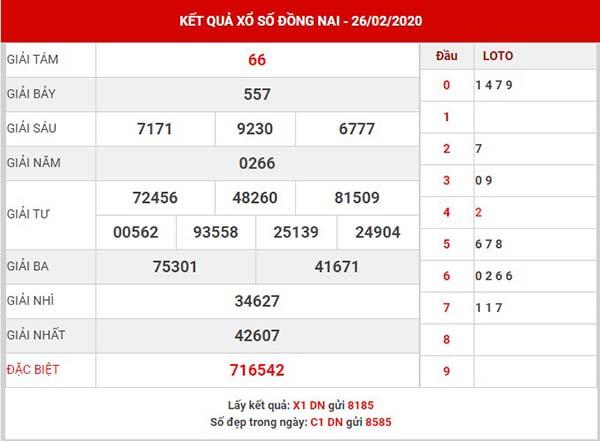 Thống kê XS Đồng Nai thứ 4 ngày 4-03-2020
