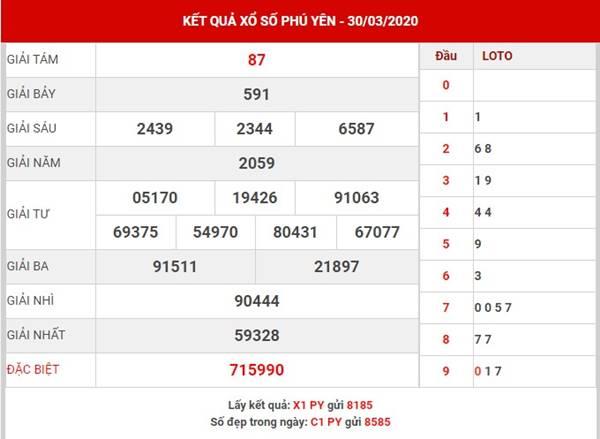 Thống kê sổ xố Phú Yên thứ 2 ngày 27-4-2020