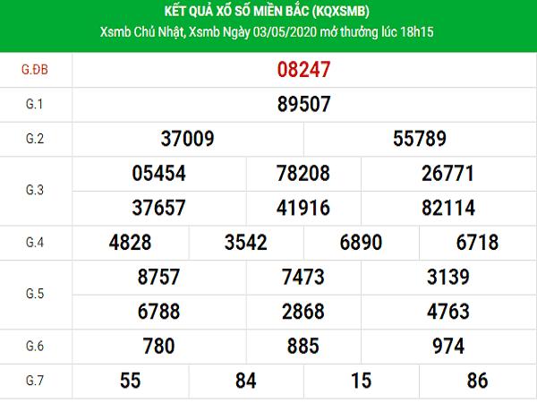Bảng KQXSMB- Phân tích xổ số miền bắcngày 04/05 của các chuyên gia