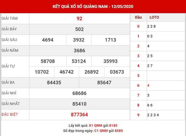 Phân tích loto KQXS Quảng Nam thứ 3 ngày 19-5-2020