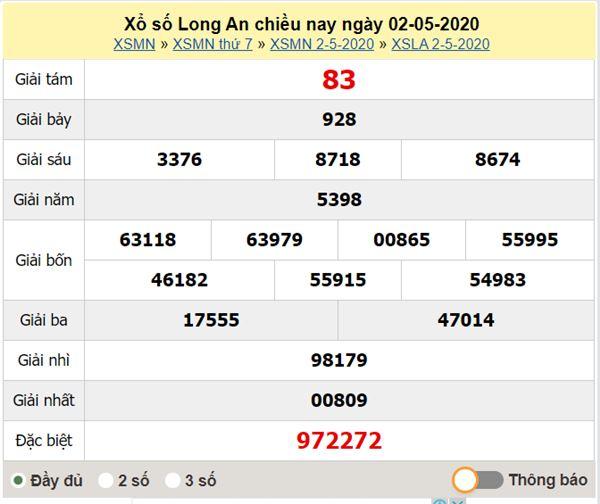 Dự đoán XSLA 9/5/2020 - KQXS Long An thứ 7 hôm nay