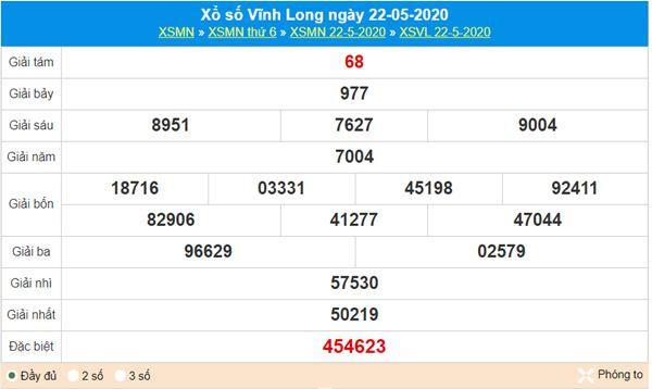 Dự đoán XSVL 29/5/2020 KQXS Vĩnh Long thứ 6 chuẩn xác