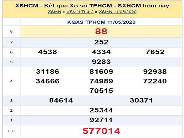 Tổng hợp chốt dự đoán  kqxshcm thứ 7 ngày 16/05 hôm nay