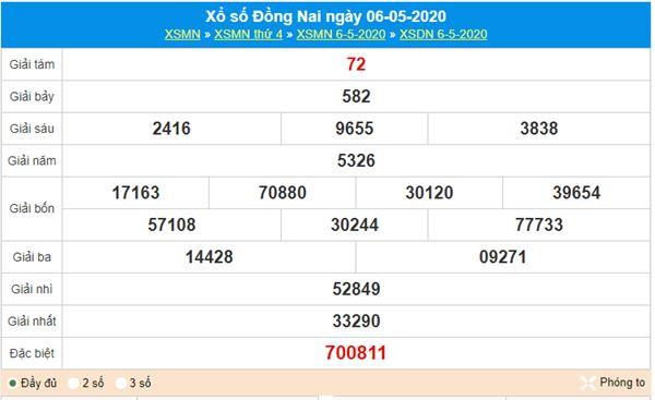 Soi cầu KQXS Đồng Nai 13/5/2020 nhanh và chuẩn nhất