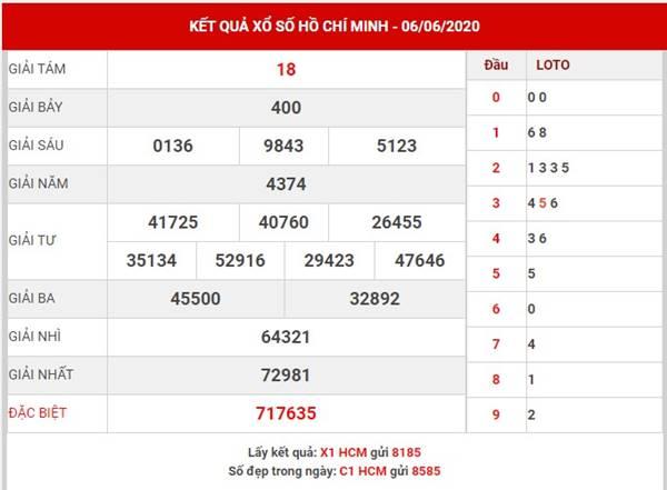 Soi cầu số đẹp XS Hồ Chí Minh thứ 2 ngày 8-6-2020