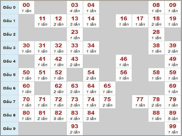 cau-mb-chay-3-ngay-27-6-2020-min