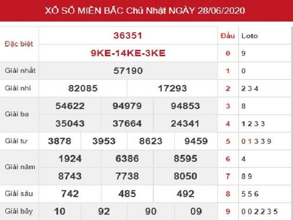 Thống kê xổ số miền bắc-xsmb thứ 2 ngày 29/06 của các chuyên gia
