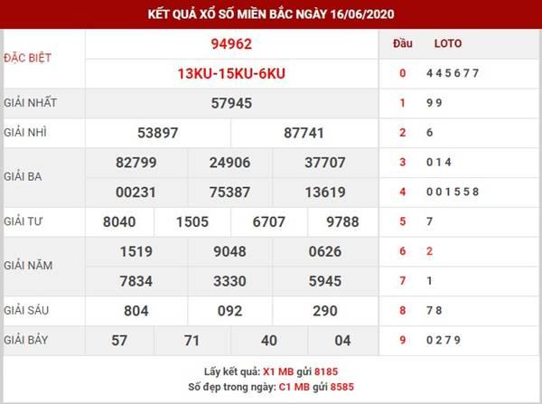 Thống kê kết quả SXMB thứ 4 ngày 17-6-2020