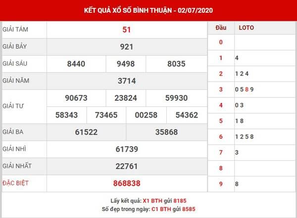Soi cầu số đẹp sổ xố Bình Thuận thứ 5 ngày 9-7-2020