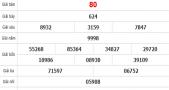 Bảng KQXSBT-Nhận định xổ số bến tre ngày 14/09 chuẩn xác