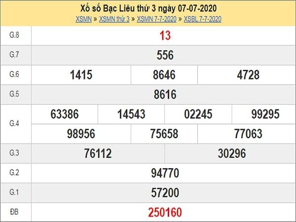 Nhận định XSBL 14/7/2020