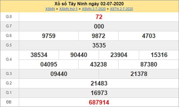 Soi cầu XSTN 9/7/2020 chốt lô số đẹp Tây Ninh thứ 5