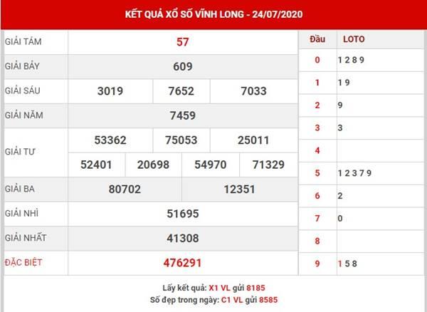 Soi cầu số đẹp XS Vĩnh Long thứ 6 ngày 31-7-2020