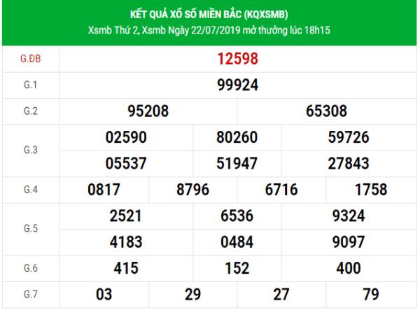 Bảng KQXSMB- Nhận định xổ số miền bắc ngày 23/07 tỷ lệ trúng cao