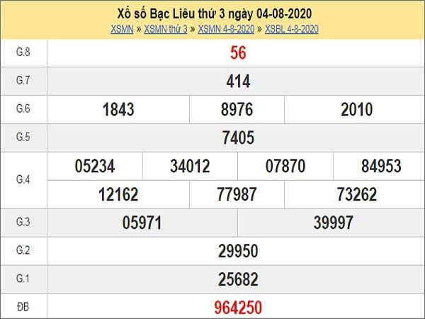Phân tích XSBL 11/8/2020