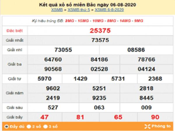 Bảng KQXSMB- Phân tích xổ số miền bắc ngày 07/08 chuẩn xác