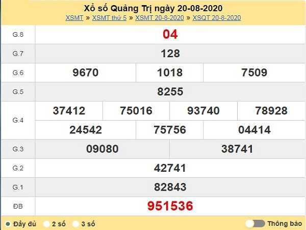 Dự đoán KQXSQT- xổ số quảng trị thứ 5 ngày 27/08/2020