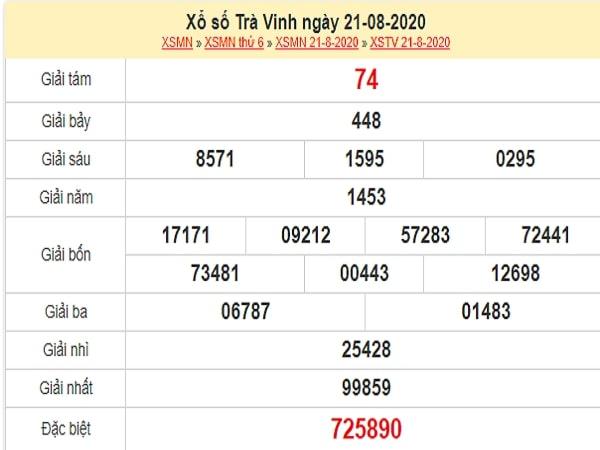 Dự đoán XSTV 28/8/2020