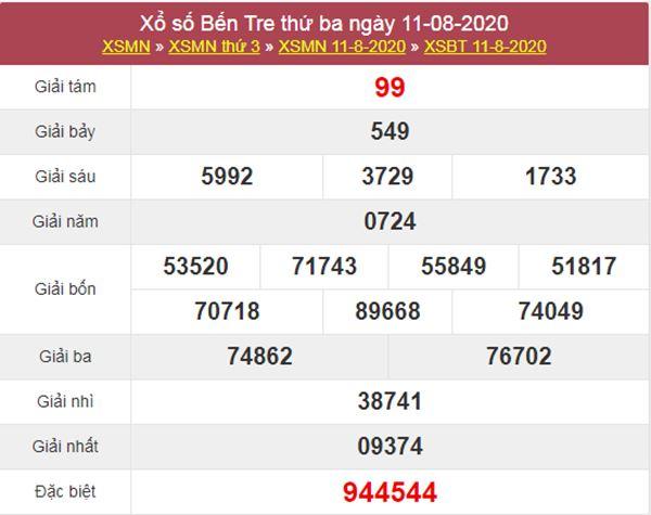 Phân tích XSBT 18/8/2020 chốt lô Bến Tre thứ 3 chuẩn xác