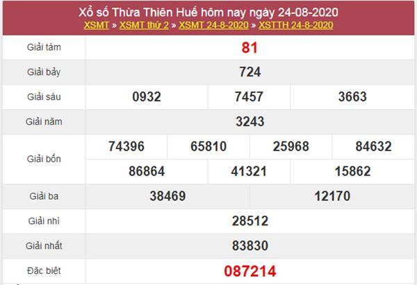 Thống kê XSTTH 31/8/2020 chốt lô VIP Huế thứ 2 miễn phí