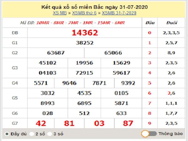 Bảng KQXSMB- Thống kê xổ số miền bắc ngày 01/08 của các chuyên gia