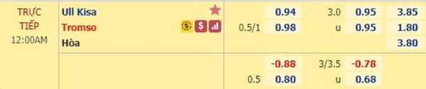 Tỷ lệ bóng đá giữa Ull Kisa vs Tromso