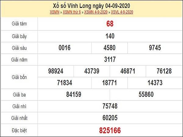Dự đoán xổ số Vĩnh Long 11-09-2020
