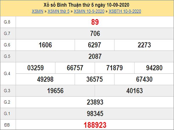 Phân tích KQXSBT- xổ số bình thuận thứ 5 ngày 17/09/2020 tỷ lệ trúng cao