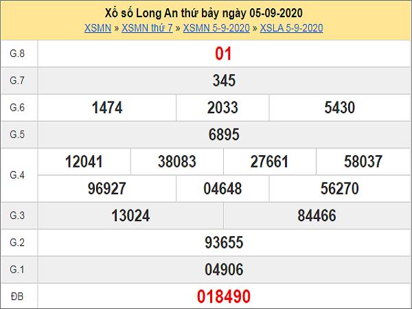 Dự đoán KQXSLA- xổ số long an thứ 7 ngày 12/09/2020