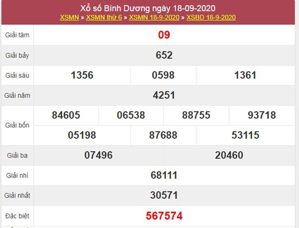 Soi cầu XSBD 25/9/2020 chốt lô VIP Bình Dương thứ 6