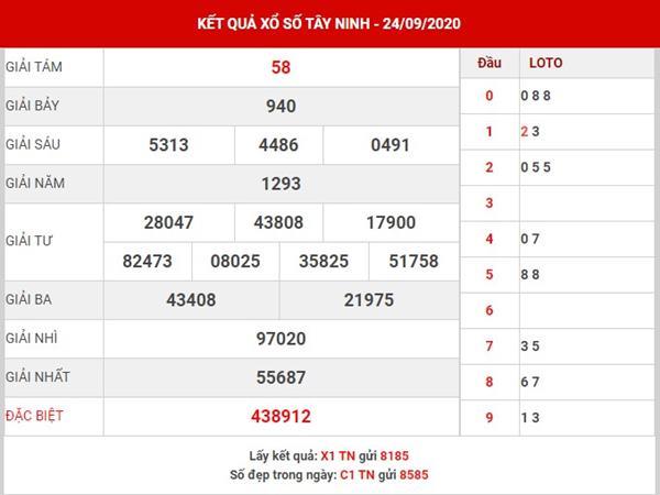 Phân tích kết quả SX Tây Ninh thứ 5 ngày 1-10-2020
