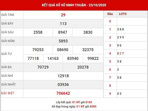 Phân tích XS Ninh Thuận thứ 6 ngày 30-10-2020