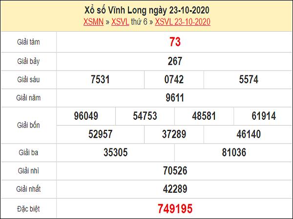 Dự đoán xổ số Vĩnh Long 30-10-2020