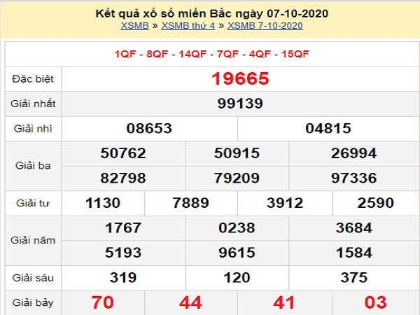 Tổng hợp dự đoán KQXSMB ngày 08/10/2020- xổ số miền bắc