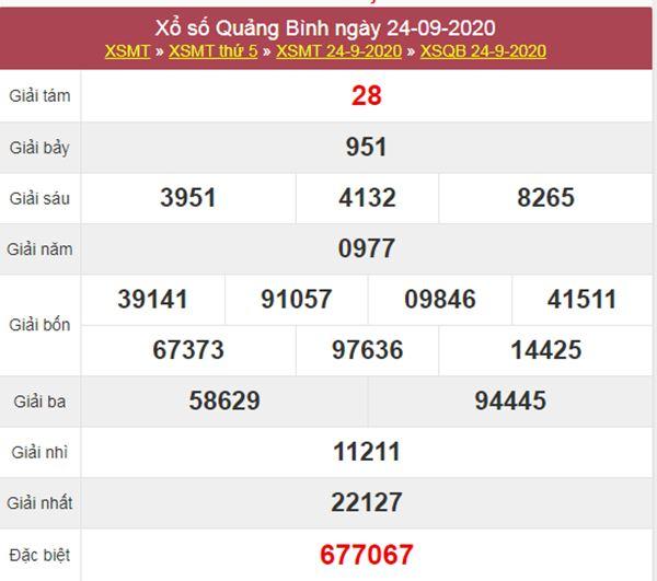 Soi cầu XSQB 1/10/2020 chốt lô số đẹp Quảng Bình thứ 5
