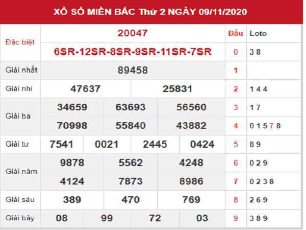 Dự đoán XSMB ngày 10/11/2020- xổ số miền bắc cụ thể