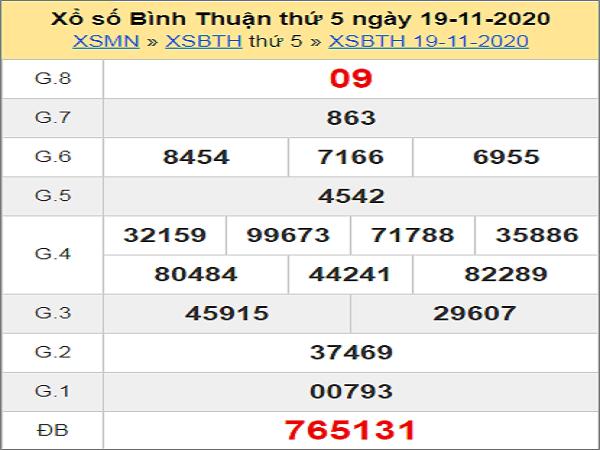 Phân tích KQXSBT ngày 26/11/2020- xổ số bình thuận