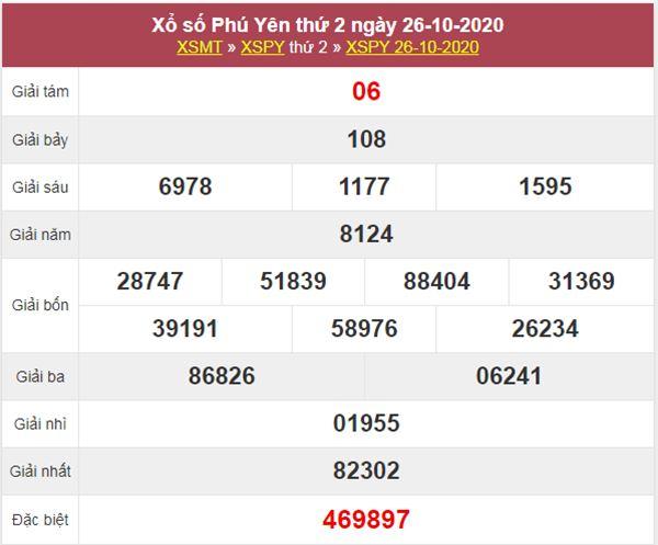 Phân tích XSPY 2/11/2020 chốt KQXS Phú Yên thứ 2