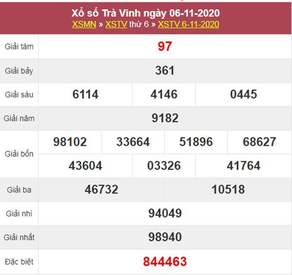 Thống kê XSTV 13/11/2020 chốt đầu đuôi giải đặc biệt thứ 6