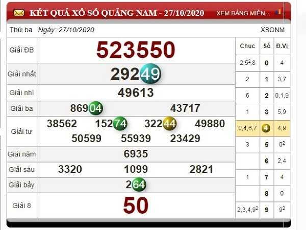 Nhận định KQXSQN ngày 03/11/2020- xổ số quảng nam chắc trúng