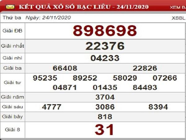 Dự đoán XSBL ngày 01/12/2020- xổ số bạc liêu thứ 3